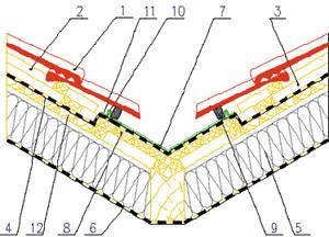 Схема устройства ендовы: 1 – Черепица ...