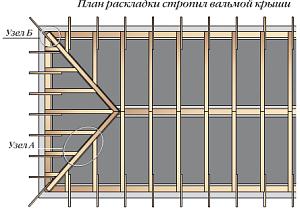 план раскладки стропил