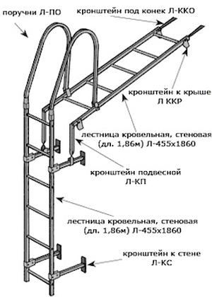 крепление лестницы
