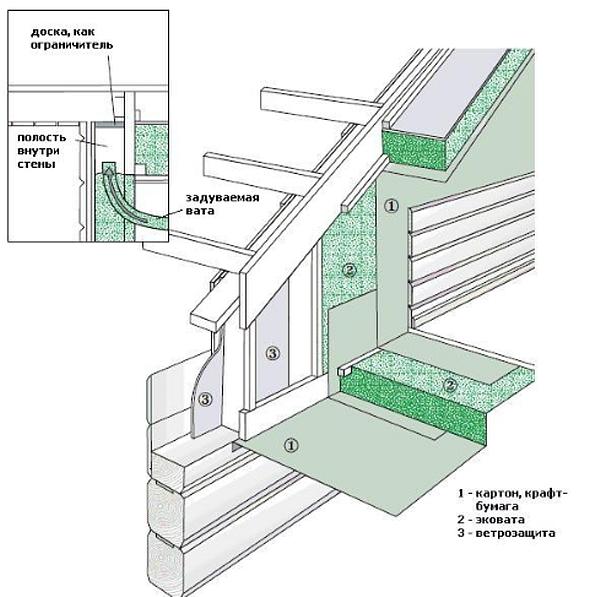 порядок строительства кирпичного фронтона