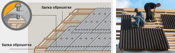 Как накрыть крышу ондулином фото 132-690