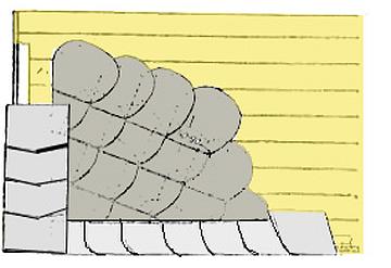 методы укладки сланца