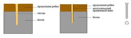 крепление продольной рейки