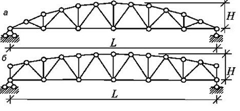 Полигональные стропильные фермы