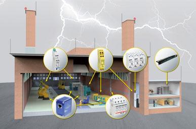 Система активной молниезащиты